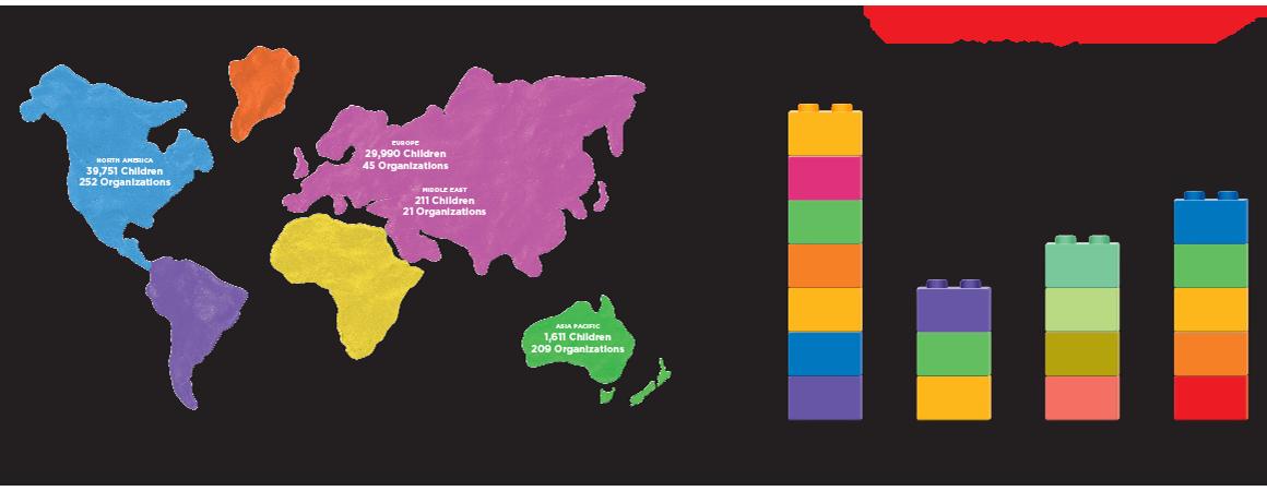 FUTURE PROGRAM MAP